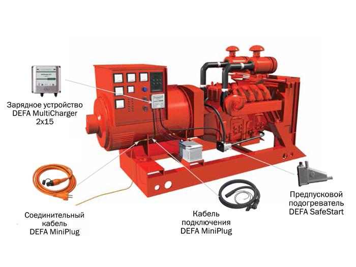 Решения DEFA для дизельгенератора и компрессора