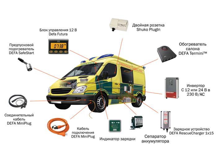 Решения DEFA для медицинского транспорта и служб спасения