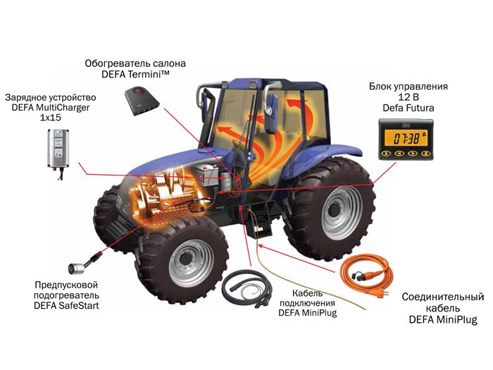 Решения DEFA для трактора и погрузчика